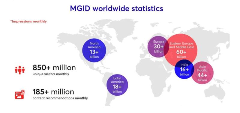 MGID worldwide stats