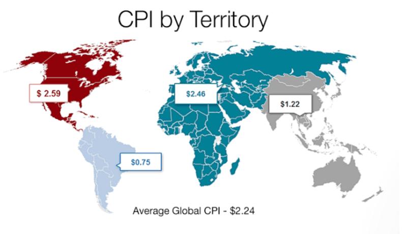 CPI - Marketing Strategy Tips