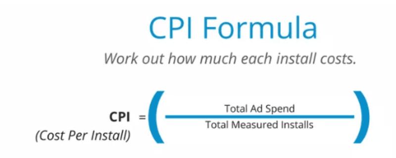 CPI - Cost Per Install's Formula