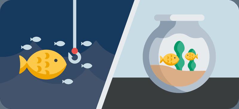 User Acquisition vs Retargeting