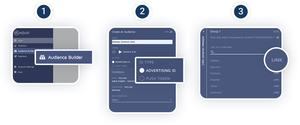 three images, 1. showing the button to connect the audience builder, 2. how to select an advertising ID to create an audience, 3. how to link to a partner