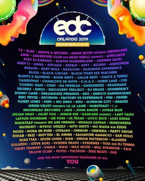 EDC Orlando Lineup 2019
