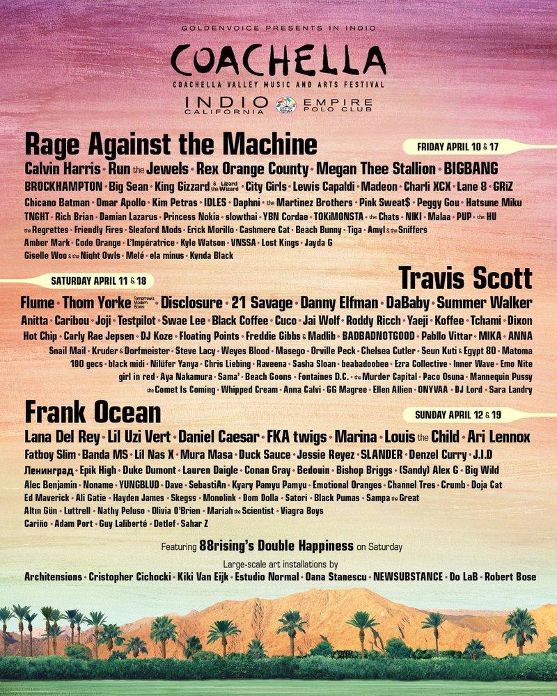 Coachella Lineup 2020