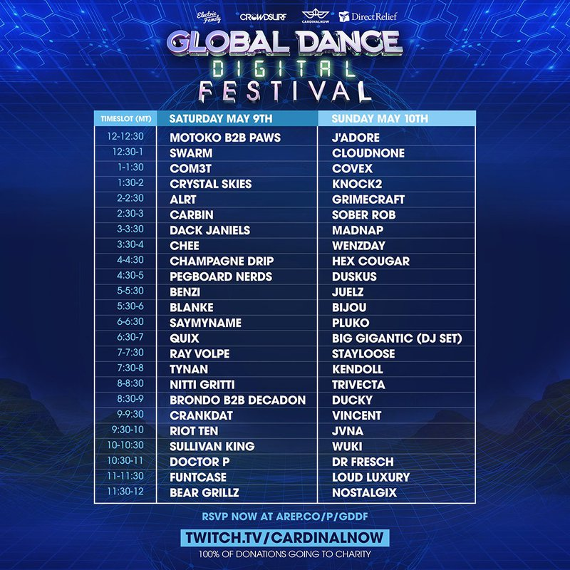 Global Dance Digital Festival set times