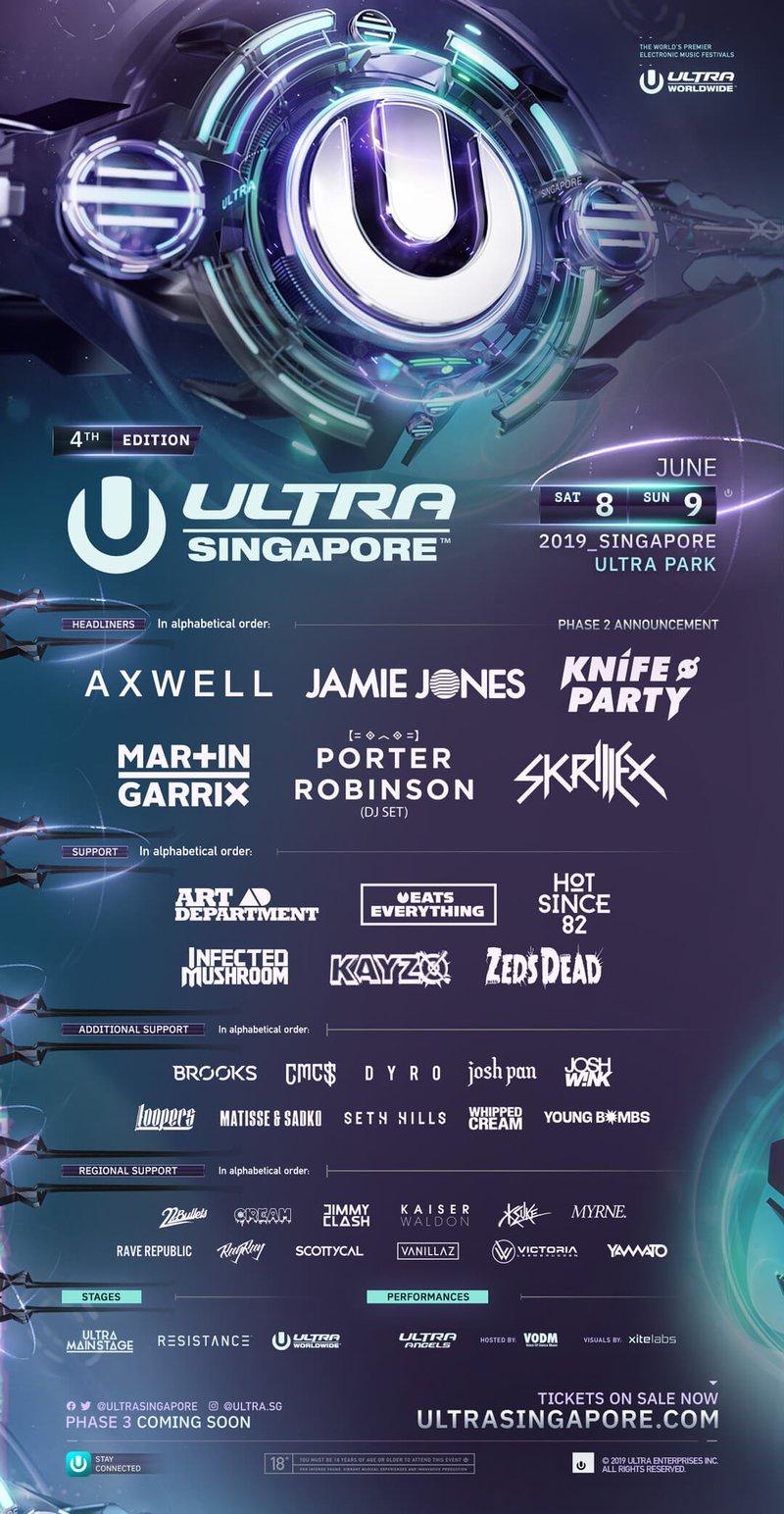 Ultra Singapore 2019 Lineup