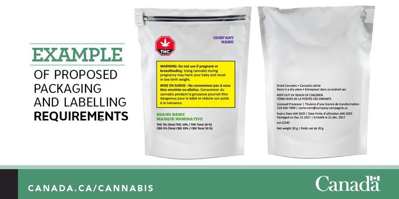 An example of the type of packaging and labelling required for Canadian cannabis products, including cannabis edibles.