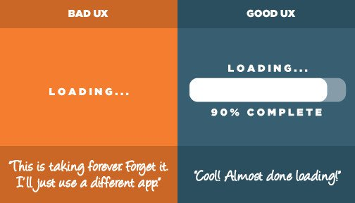 Example of good and bad UX design