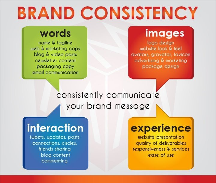 Tips for brand consistency