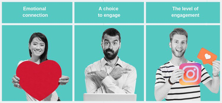Customer engagement image