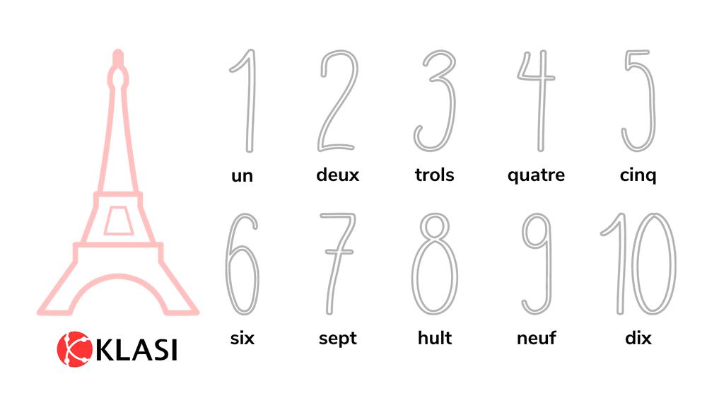 Números en francés del 1 al 10 - Blog Klasi