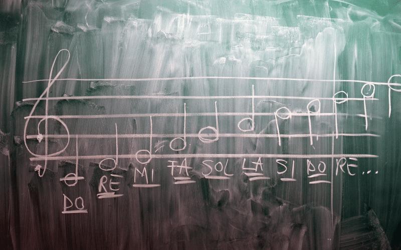 Las notas musicales en el pentagrama