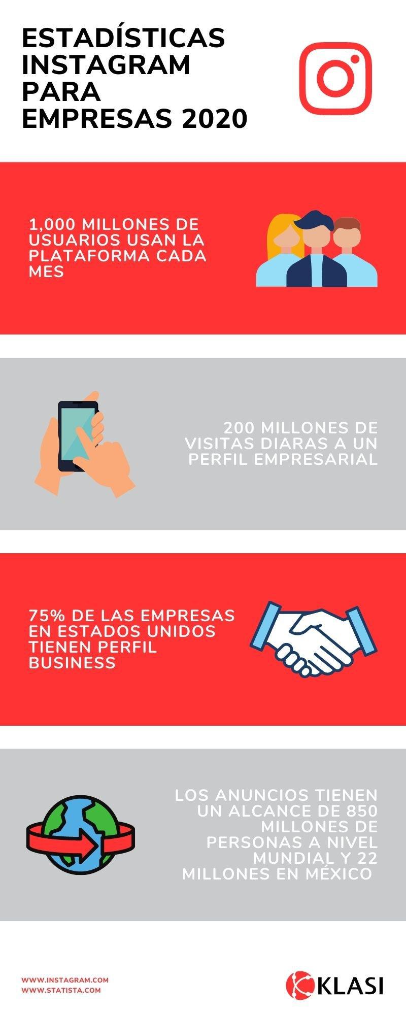 Estadísticas Instagram para Empresas - Klasi México