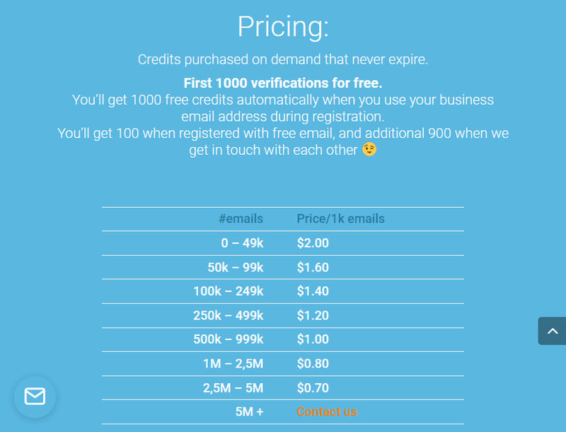 email verification pricing