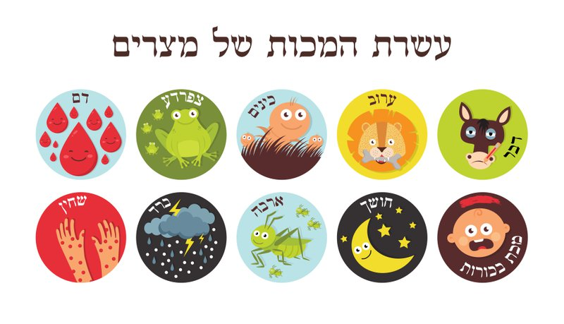 Passover Ten Plagues of Egypt written in Hebrew- Vector Illustration