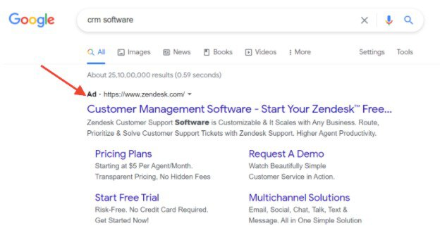 lead generation with paid search