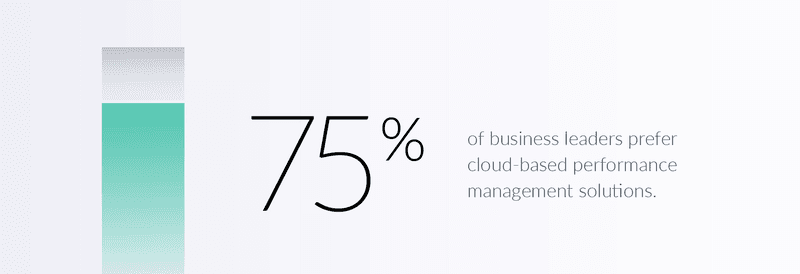 75% of business leaders prefer cloud performance management solutions