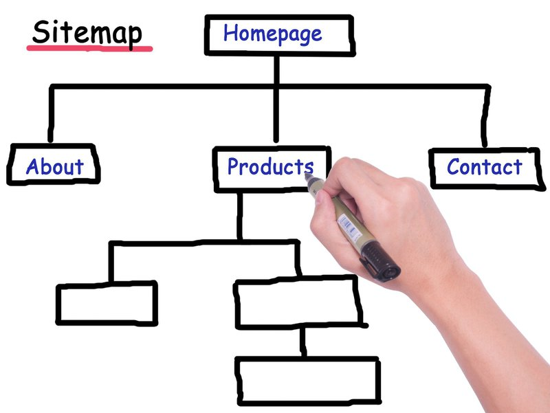 Website page architecture