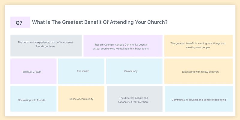 Benefits of attending your church