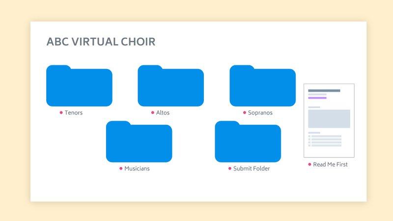Virtual choir folder structure