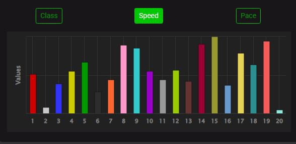 Daily Horse Picks provides detailed graphs of major handicapping angles
