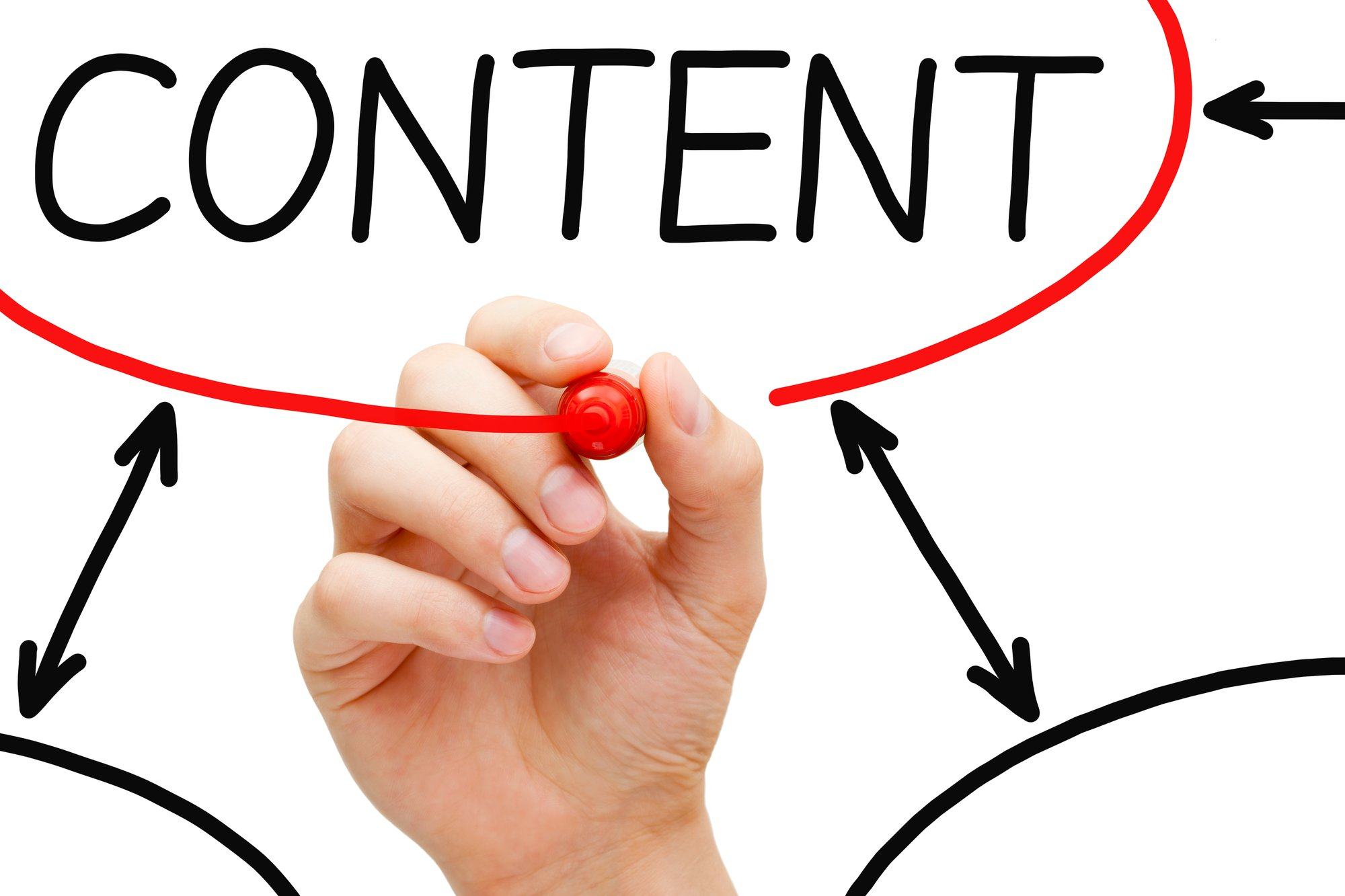 Full service marketing agency - Create Endless Content