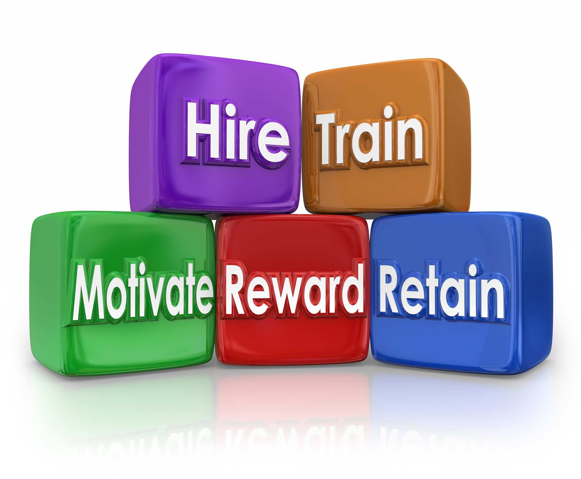 Digital Marketing Challenges - Hire, Train, Motivate, Reward and Retain human resources blocks to illustrate mission or goal of hr team or department in devleoping employees or workforce