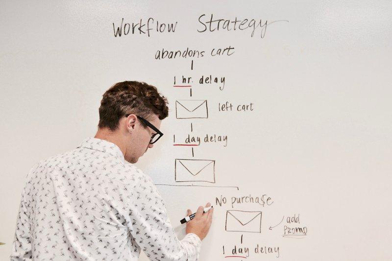 Marketing workflow strategy