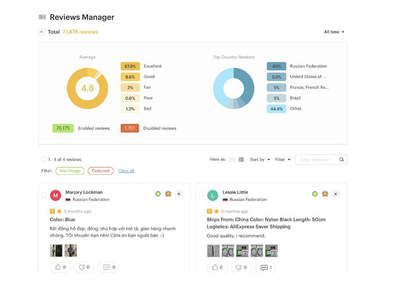Ryviu Reviews Manager with analytics UI