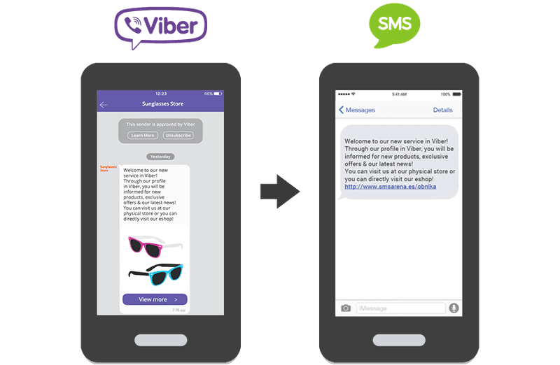 viber marketing sms marketing