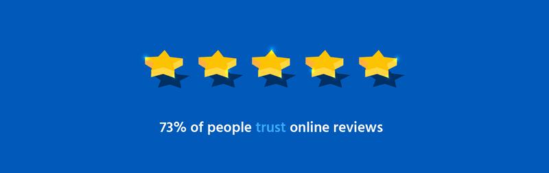 reputation management online reviews