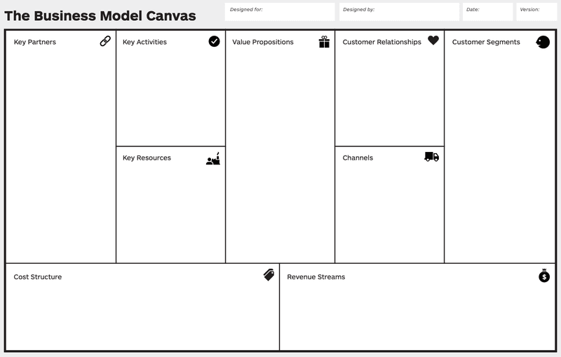 The Business Model Canvas, by Strategyzer