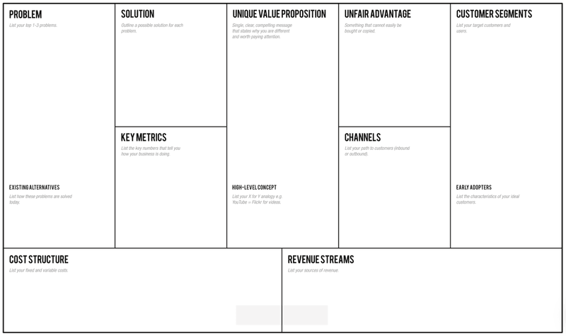 The Lean Canvas, by Lean Stack