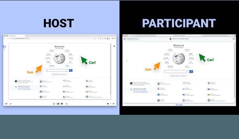 web-based screen sharing view demodesk