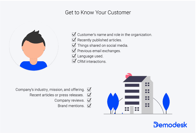 How to get to know your SaaS Customer