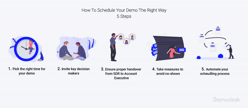how to schedule a product demo