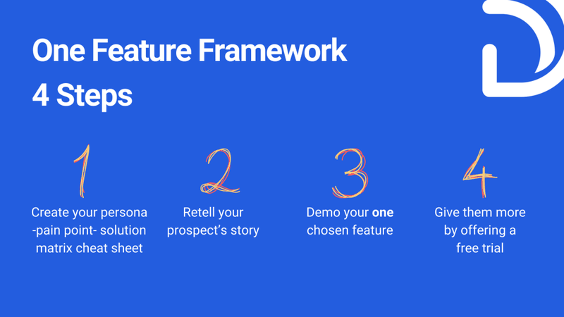 One Product Feature Framework - 4 steps