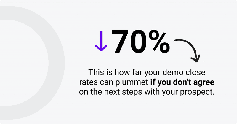 product demo next sale steps