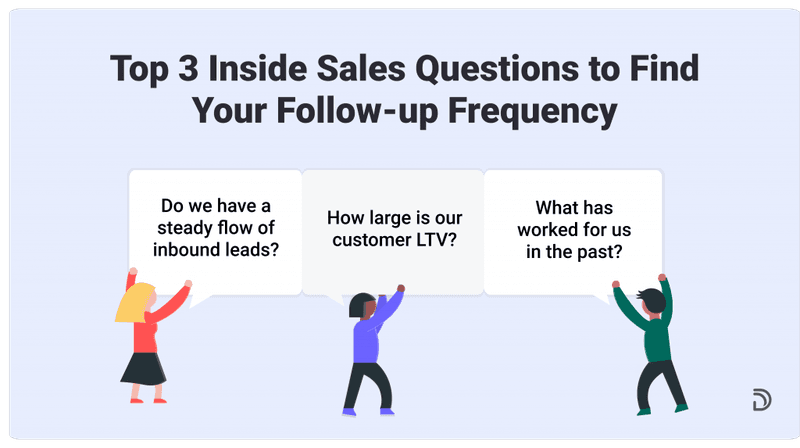 top 3 questions to find your follow up frequency