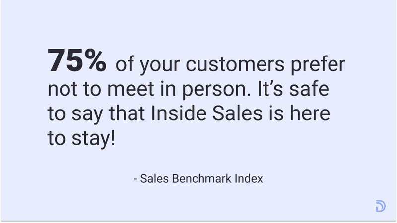 75 percent of customers don't want to meet in person