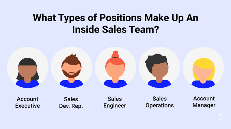 different-types-of-sales-positions