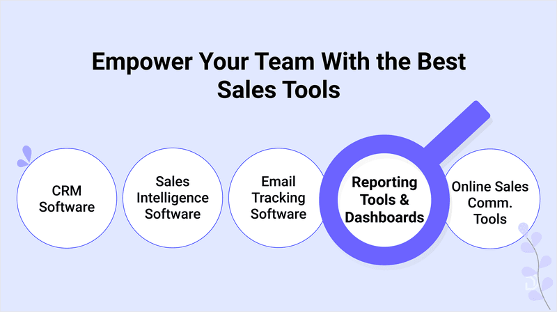 empower-your-team-with-good-sales-tools