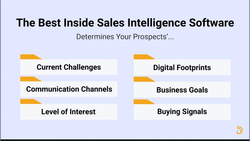 inside-sales-intelligence-software