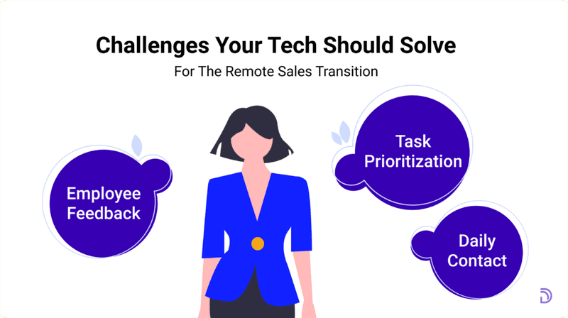 tech-challenges-in-remote-sales