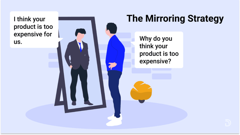 how to negotiate using the mirroring strategy