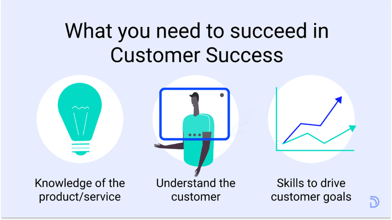 what you need to succeed in customer success