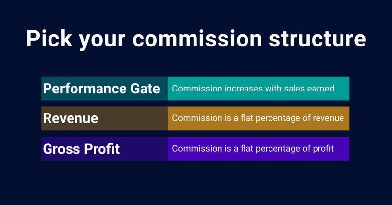 pick your commission structure