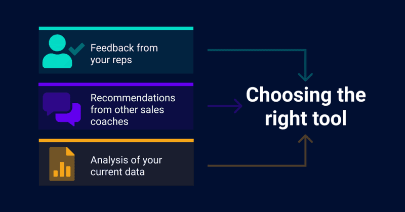 Choosing the right tools for sales coaching