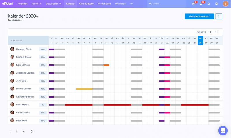 Voorbeeld van een geautomatiseerde verlofadministratie in een e-HRM oplossing. In de kalender kan je zien wie wanneer verlof heeft en welk type het betreft.