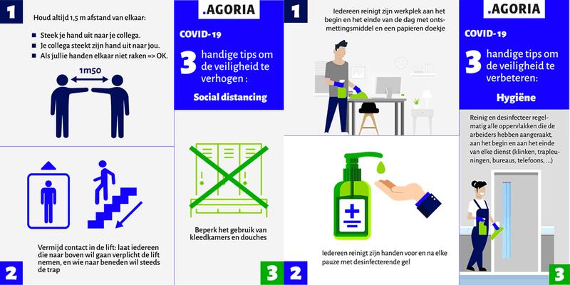 Visuele weergave van de maatregelen omtrent social distancing en hygiëne.