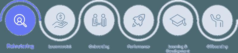 Employee journey: rekrutering